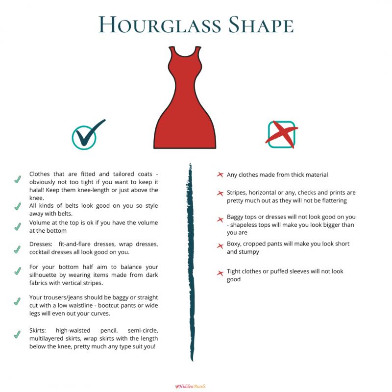 Hour glass figure