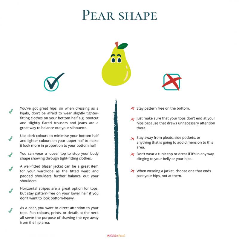 pear figure