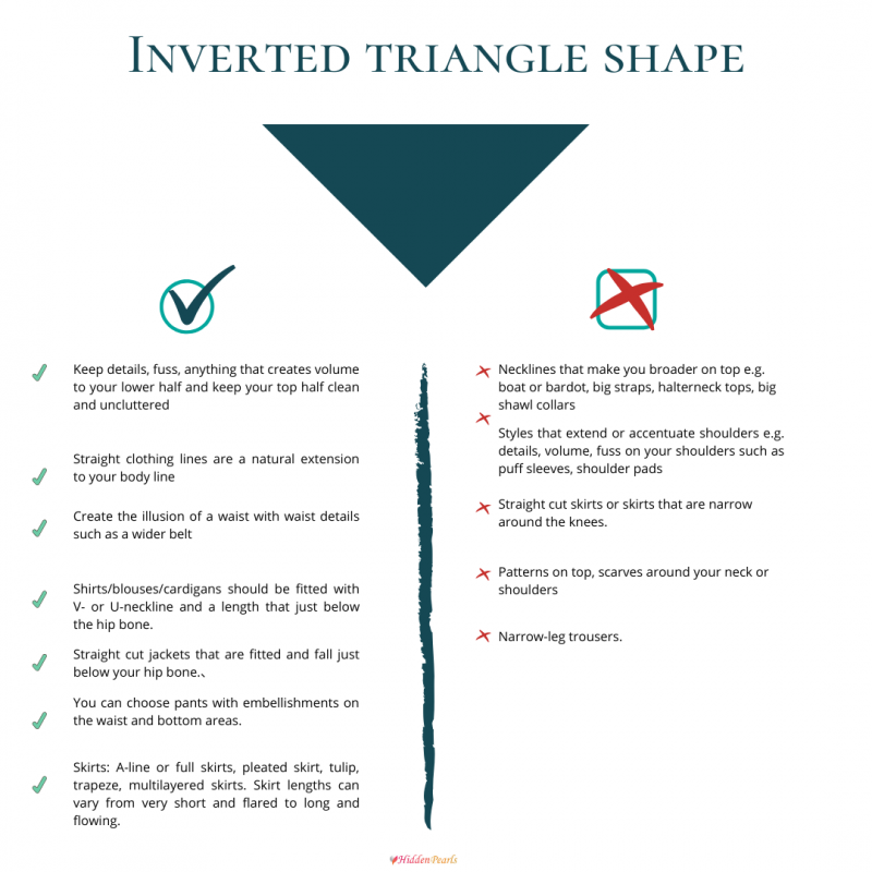 inverted triangle figure